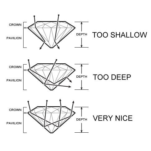Diamond_proportions_and_reflections_angles_illustration_schematic_leon_mege.jpg