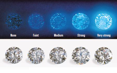 diamond flourescence Leon Mege