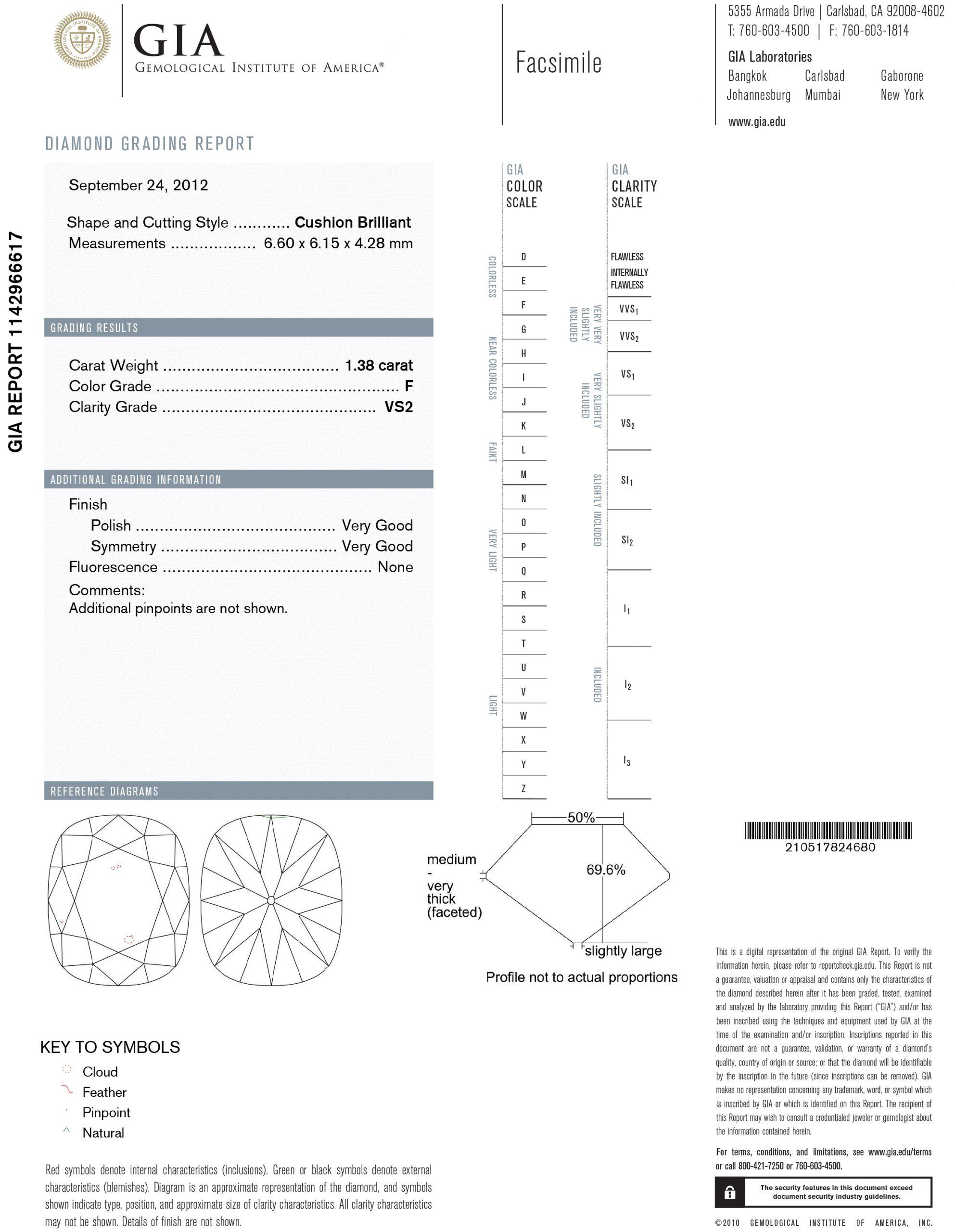 1.38 ct F/VS2 True Antique™ cushion diamond GIA 1142966617
